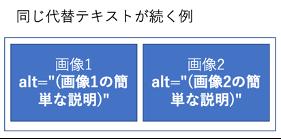 二つの画像の代替テキストを、例えば連番をつけることで異なるものであるようにしたことを示す説明図